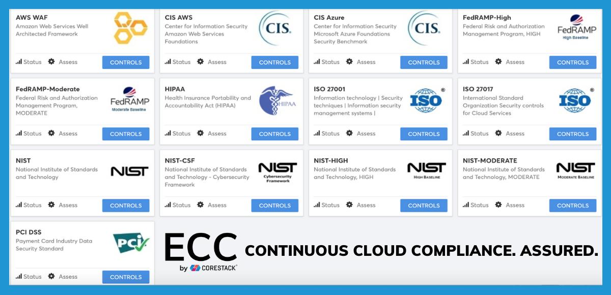 Continuous Cloud Compliance